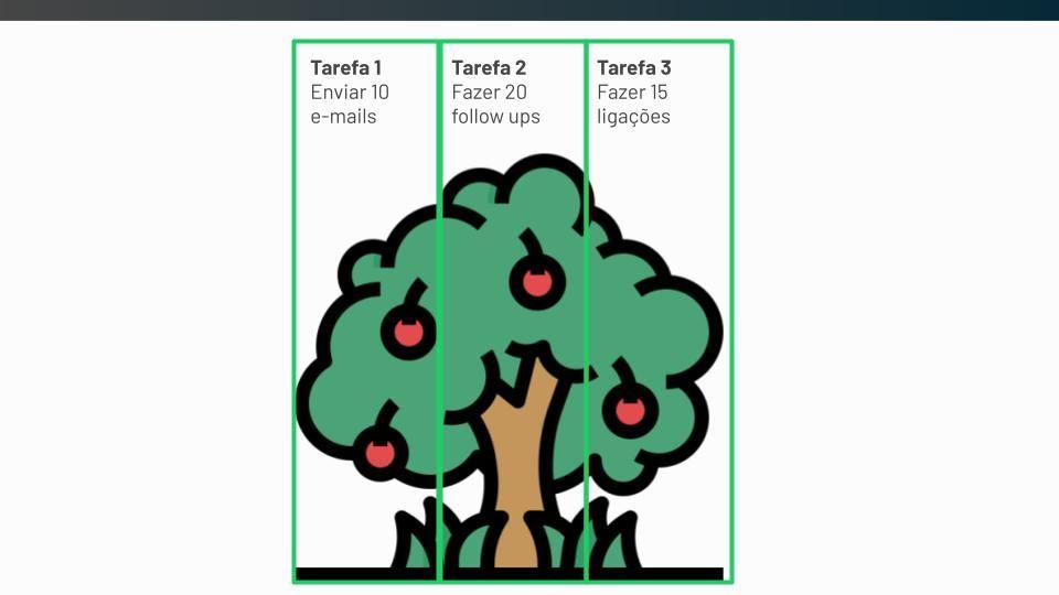 Ramper-Low-Hanging-Fruits-Exemplo1